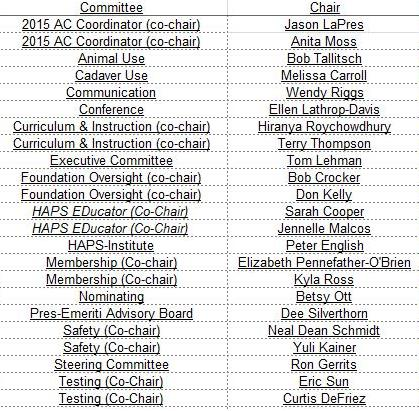 140604 (2) HAPS Steering Committee roster