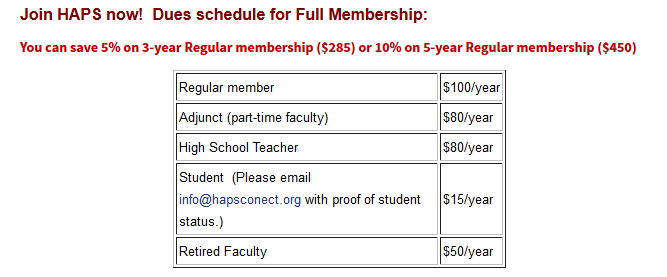 Dues schedule for HAPS membership.