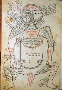 Early Asian anatomical art